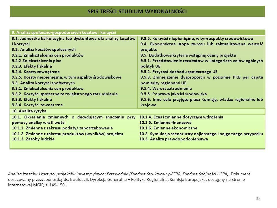 SPIS TREŚCI STUDIUM WYKONALNOŚCI 35 Analiza kosztów i korzyści projektów inwestycyjnych: Przewodnik (Fundusz Strukturalny-EFRR, Fundusz Spójności i IS