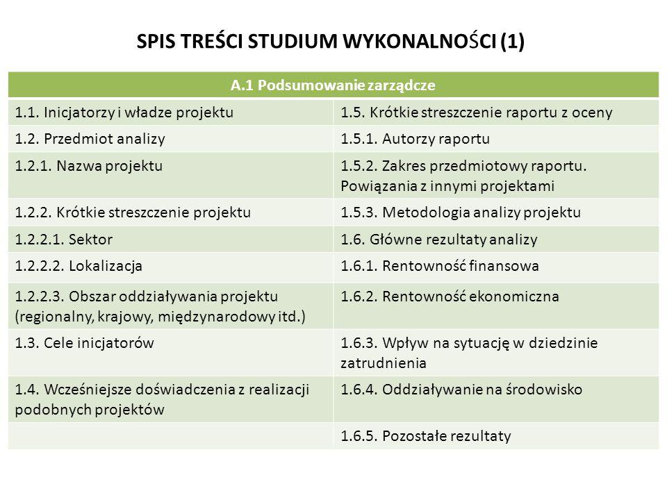 SPIS TREŚCI STUDIUM WYKONALNOŚCI (1) A.1 Podsumowanie zarządcze 1.1. Inicjatorzy i władze projektu1.5. Krótkie streszczenie raportu z oceny 1.2. Przed