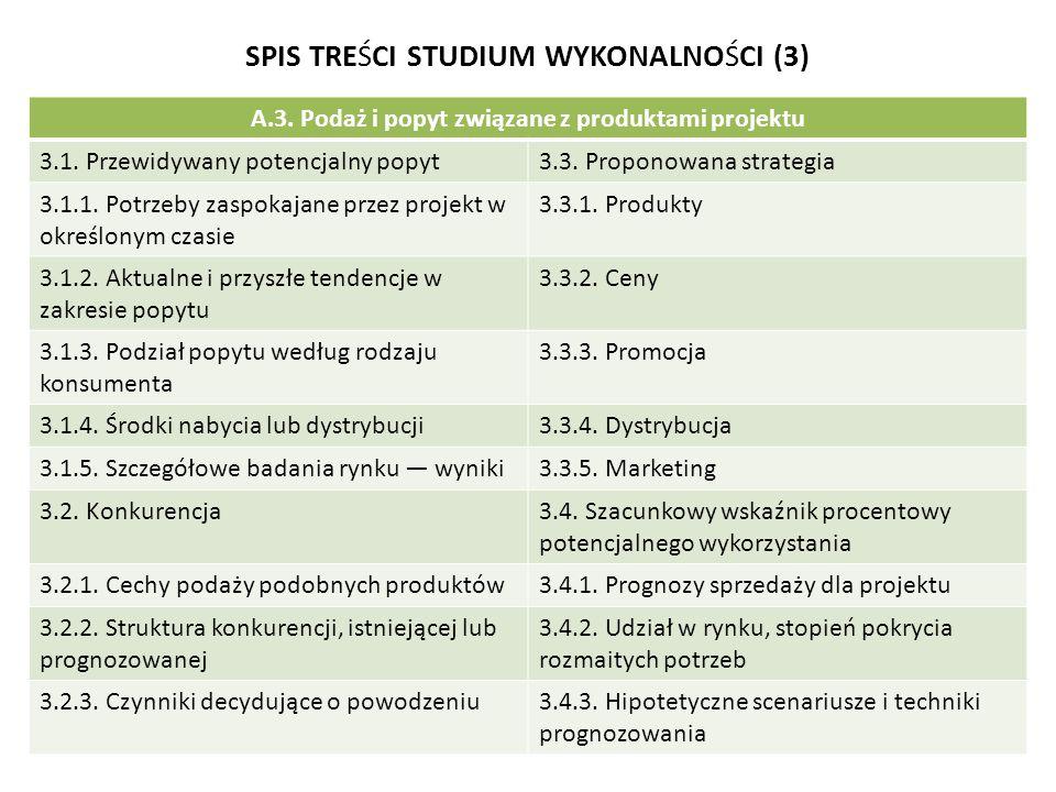 SPIS TREŚCI STUDIUM WYKONALNOŚCI (3) A.3. Podaż i popyt związane z produktami projektu 3.1. Przewidywany potencjalny popyt3.3. Proponowana strategia 3