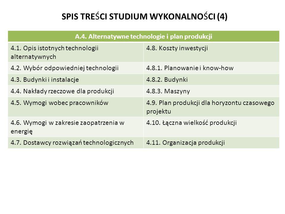 SPIS TREŚCI STUDIUM WYKONALNOŚCI (4) A.4. Alternatywne technologie i plan produkcji 4.1. Opis istotnych technologii alternatywnych 4.8. Koszty inwesty