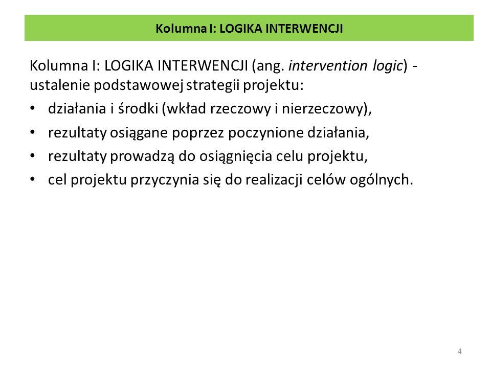 Kolumna I: LOGIKA INTERWENCJI Kolumna I: LOGIKA INTERWENCJI (ang. intervention logic) - ustalenie podstawowej strategii projektu: działania i środki (