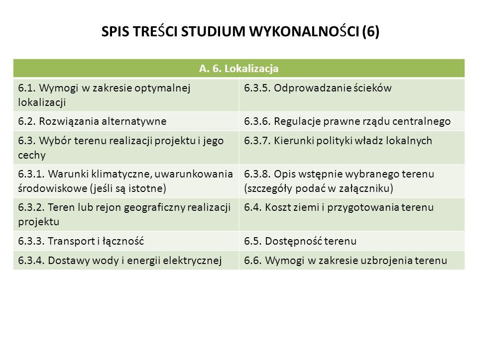 SPIS TREŚCI STUDIUM WYKONALNOŚCI (6) A.6. Lokalizacja 6.1.