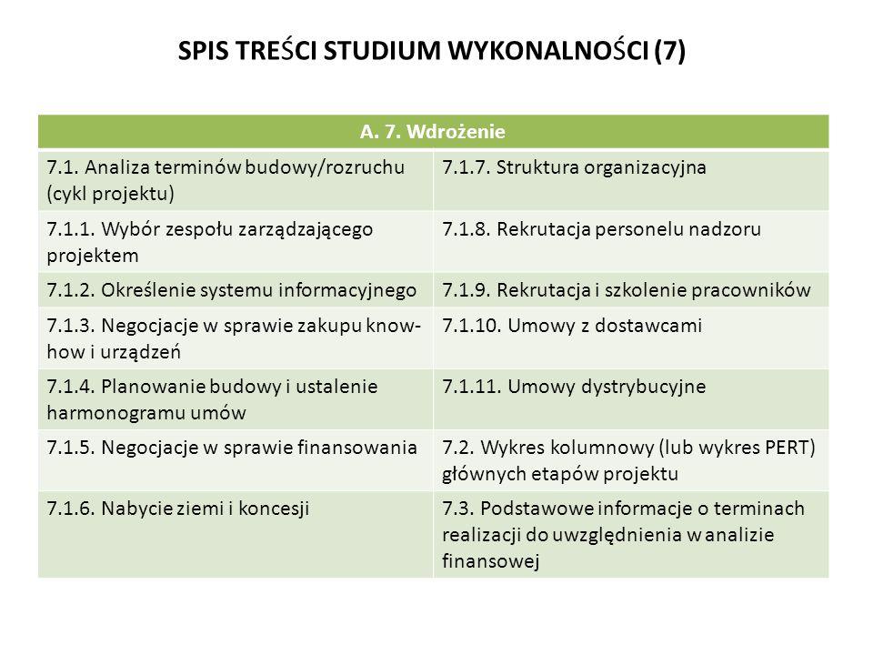 SPIS TREŚCI STUDIUM WYKONALNOŚCI (7) A. 7. Wdrożenie 7.1. Analiza terminów budowy/rozruchu (cykl projektu) 7.1.7. Struktura organizacyjna 7.1.1. Wybór