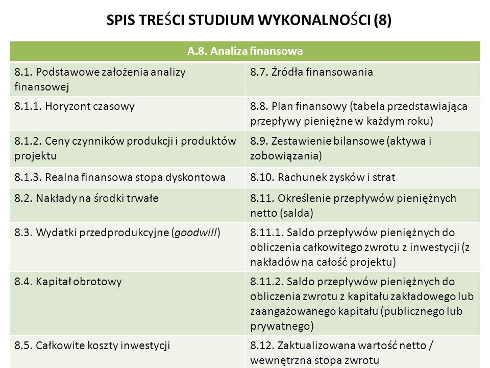 SPIS TREŚCI STUDIUM WYKONALNOŚCI (8) A.8. Analiza finansowa 8.1. Podstawowe założenia analizy finansowej 8.7. Źródła finansowania 8.1.1. Horyzont czas