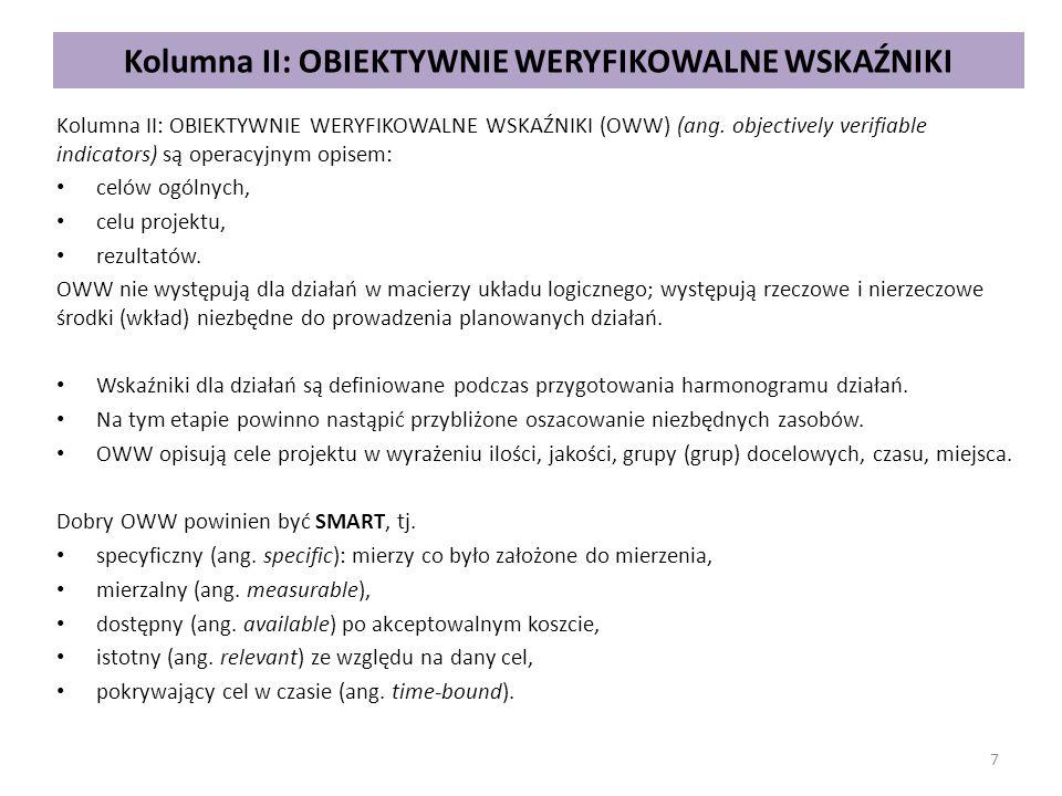 SPIS TREŚCI STUDIUM WYKONALNOŚCI (3) A.3.Podaż i popyt związane z produktami projektu 3.1.