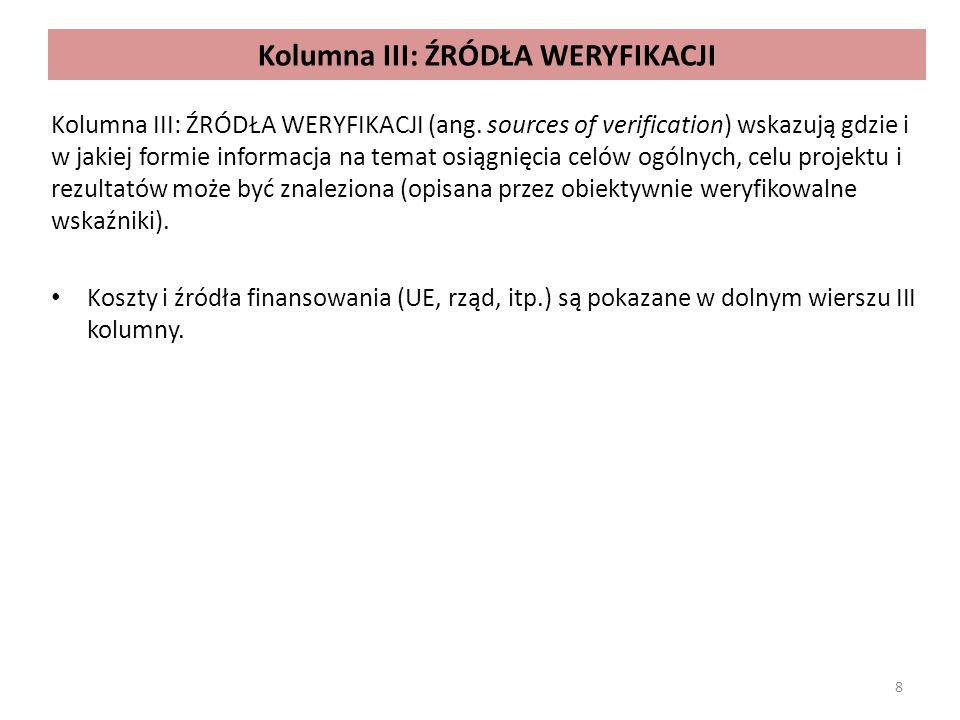 SPIS TREŚCI STUDIUM WYKONALNOŚCI (4) A.4.Alternatywne technologie i plan produkcji 4.1.