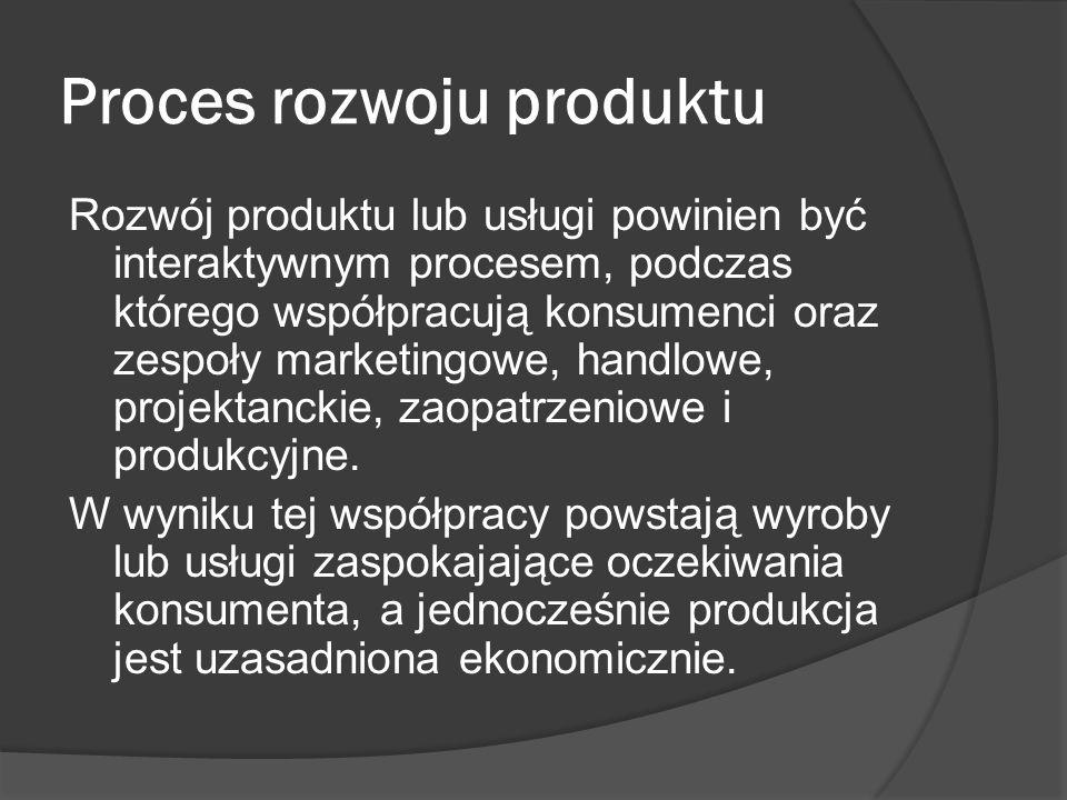 Proces rozwoju produktu Rozwój produktu lub usługi powinien być interaktywnym procesem, podczas którego współpracują konsumenci oraz zespoły marketingowe, handlowe, projektanckie, zaopatrzeniowe i produkcyjne.