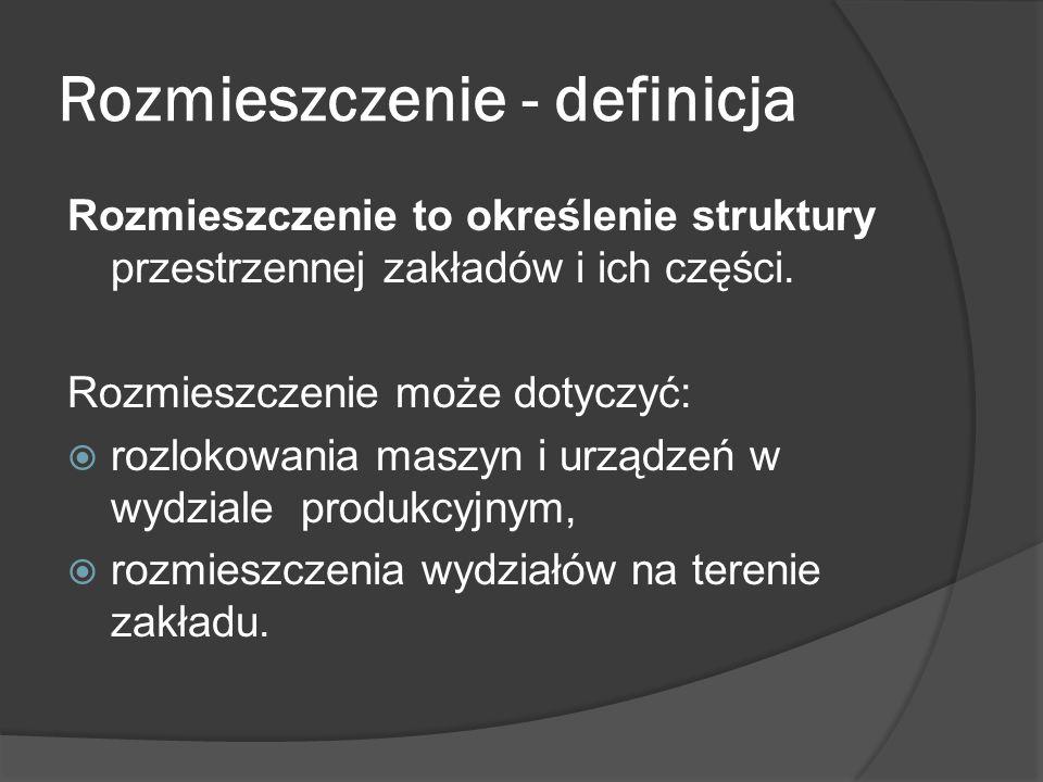Rozmieszczenie - definicja Rozmieszczenie to określenie struktury przestrzennej zakładów i ich części. Rozmieszczenie może dotyczyć:  rozlokowania ma