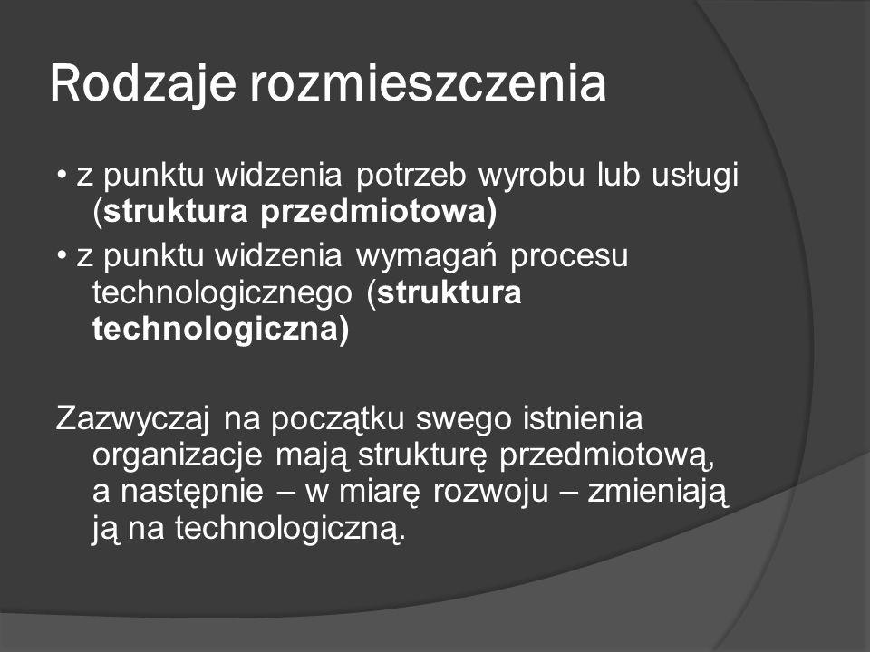 Rodzaje rozmieszczenia z punktu widzenia potrzeb wyrobu lub usługi (struktura przedmiotowa) z punktu widzenia wymagań procesu technologicznego (struktura technologiczna) Zazwyczaj na początku swego istnienia organizacje mają strukturę przedmiotową, a następnie – w miarę rozwoju – zmieniają ją na technologiczną.