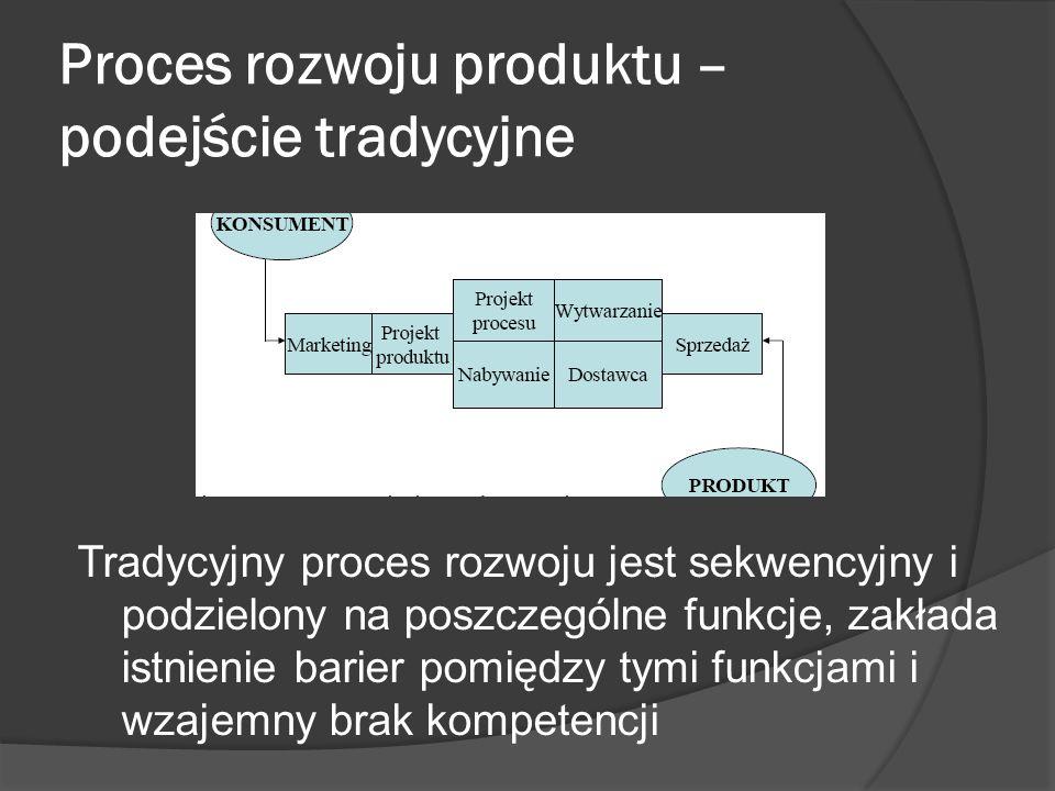 Proces rozwoju produktu – podejście tradycyjne Tradycyjny proces rozwoju jest sekwencyjny i podzielony na poszczególne funkcje, zakłada istnienie barier pomiędzy tymi funkcjami i wzajemny brak kompetencji