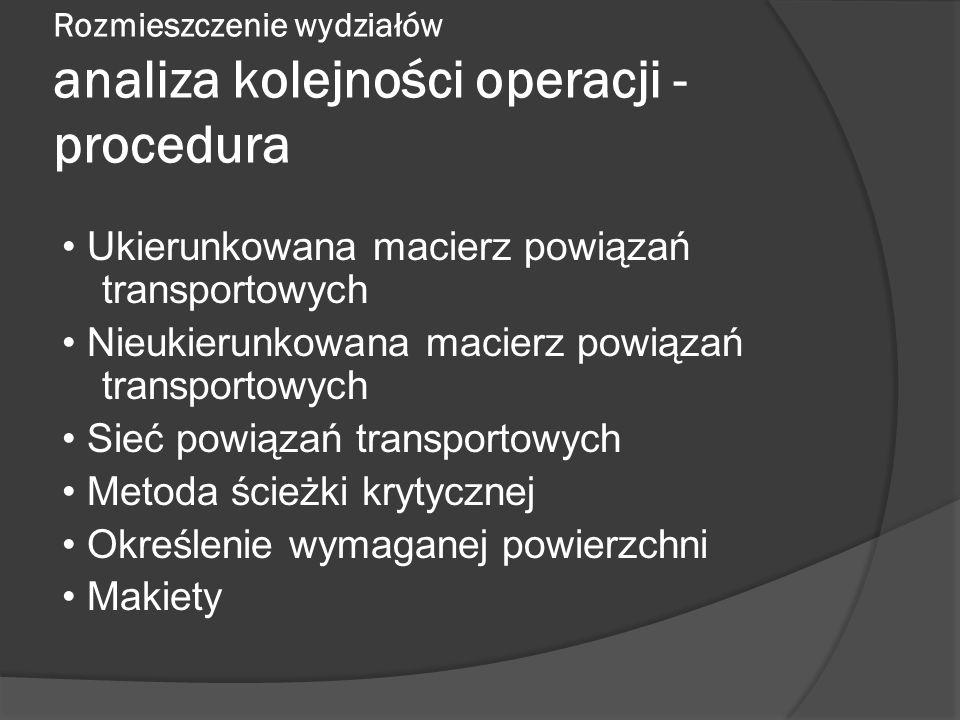 Rozmieszczenie wydziałów analiza kolejności operacji - procedura Ukierunkowana macierz powiązań transportowych Nieukierunkowana macierz powiązań transportowych Sieć powiązań transportowych Metoda ścieżki krytycznej Określenie wymaganej powierzchni Makiety