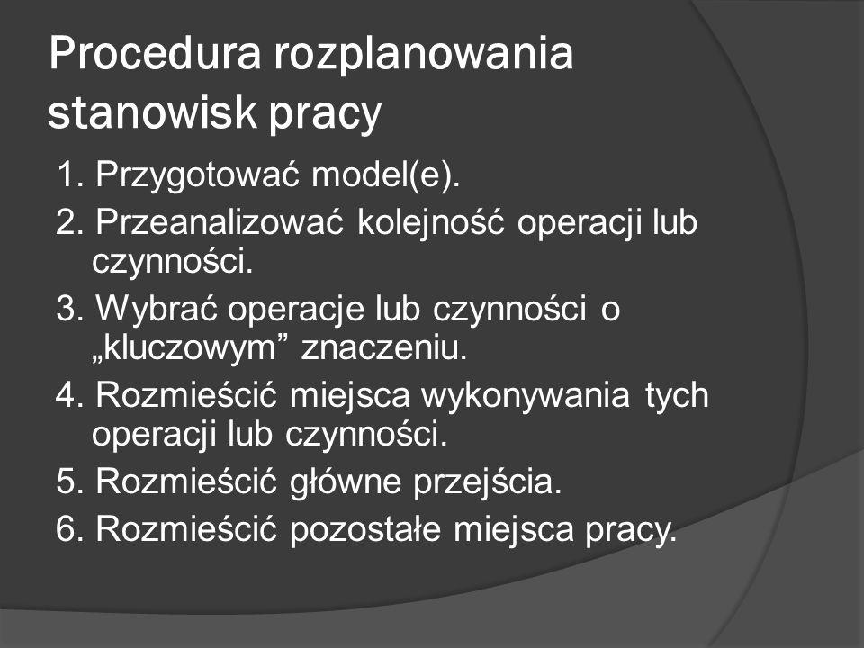 Procedura rozplanowania stanowisk pracy 1. Przygotować model(e). 2. Przeanalizować kolejność operacji lub czynności. 3. Wybrać operacje lub czynności