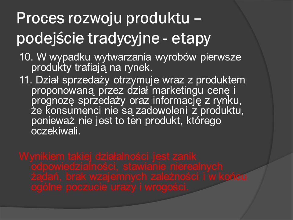 Proces rozwoju produktu – podejście tradycyjne - etapy 10. W wypadku wytwarzania wyrobów pierwsze produkty trafiają na rynek. 11. Dział sprzedaży otrz