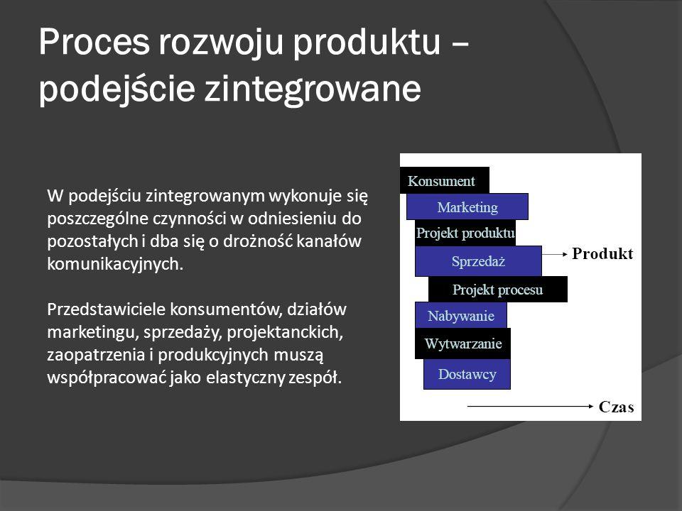 Proces rozwoju produktu – podejście zintegrowane W podejściu zintegrowanym wykonuje się poszczególne czynności w odniesieniu do pozostałych i dba się