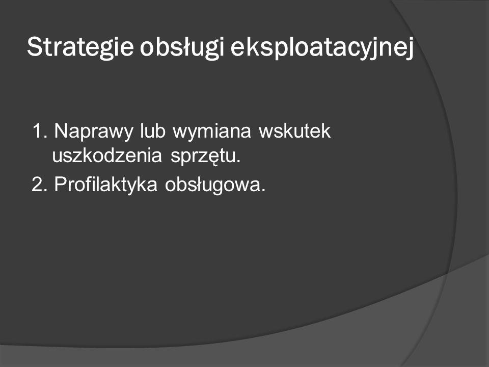 Strategie obsługi eksploatacyjnej 1.Naprawy lub wymiana wskutek uszkodzenia sprzętu.