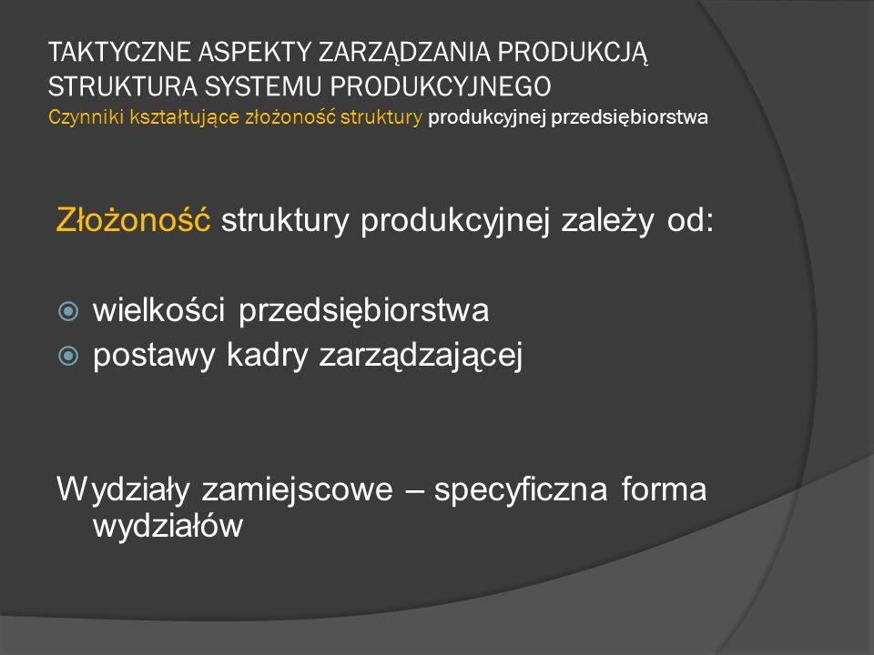 TAKTYCZNE ASPEKTY ZARZĄDZANIA PRODUKCJĄ STRUKTURA SYSTEMU PRODUKCYJNEGO Czynniki kształtujące złożoność struktury produkcyjnej przedsiębiorstwa Złożon