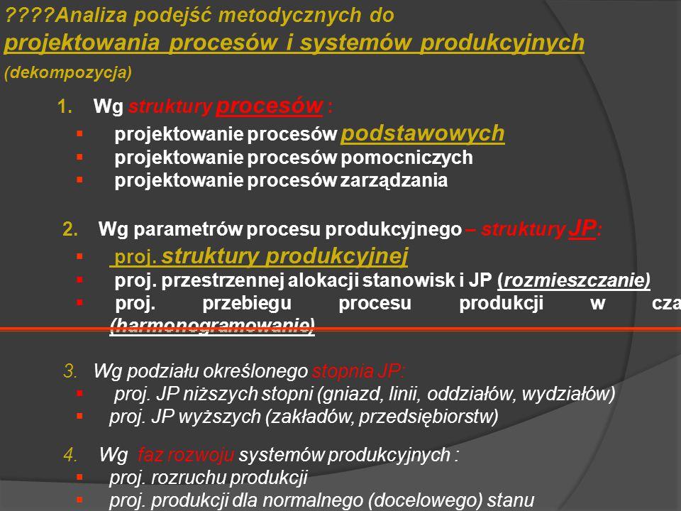 ????Analiza podejść metodycznych do projektowania procesów i systemów produkcyjnych (dekompozycja) 1. Wg struktury procesów :  projektowanie procesów