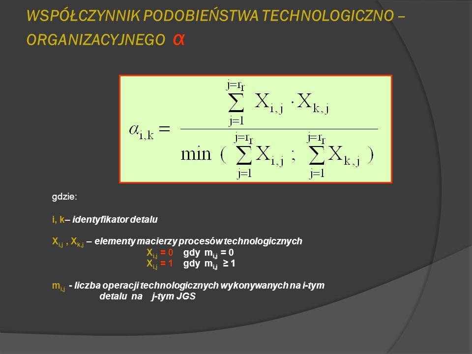 WSPÓŁCZYNNIK PODOBIEŃSTWA TECHNOLOGICZNO – ORGANIZACYJNEGO α gdzie: i, k– identyfikator detalu X i,j, X k,j – elementy macierzy procesów technologiczn