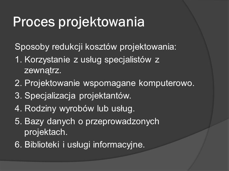 Proces projektowania Sposoby redukcji kosztów projektowania: 1. Korzystanie z usług specjalistów z zewnątrz. 2. Projektowanie wspomagane komputerowo.
