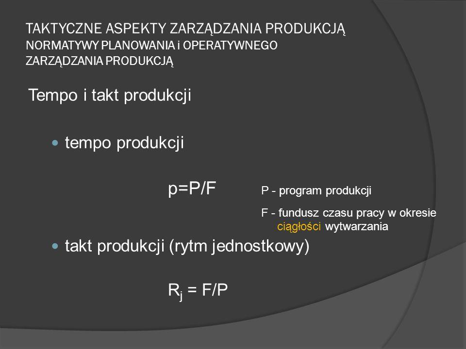 TAKTYCZNE ASPEKTY ZARZĄDZANIA PRODUKCJĄ NORMATYWY PLANOWANIA i OPERATYWNEGO ZARZĄDZANIA PRODUKCJĄ Tempo i takt produkcji tempo produkcji p=P/F P - program produkcji F - fundusz czasu pracy w okresie ciągłości wytwarzania takt produkcji (rytm jednostkowy) R j = F/P