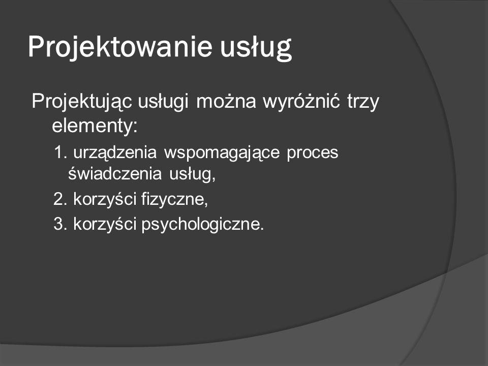 Projektowanie usług Projektując usługi można wyróżnić trzy elementy: 1. urządzenia wspomagające proces świadczenia usług, 2. korzyści fizyczne, 3. kor