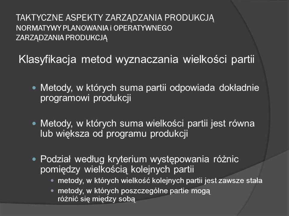 TAKTYCZNE ASPEKTY ZARZĄDZANIA PRODUKCJĄ NORMATYWY PLANOWANIA i OPERATYWNEGO ZARZĄDZANIA PRODUKCJĄ Klasyfikacja metod wyznaczania wielkości partii Metody, w których suma partii odpowiada dokładnie programowi produkcji Metody, w których suma wielkości partii jest równa lub większa od programu produkcji Podział według kryterium występowania różnic pomiędzy wielkością kolejnych partii metody, w których wielkość kolejnych partii jest zawsze stała metody, w których poszczególne partie mogą różnić się między sobą