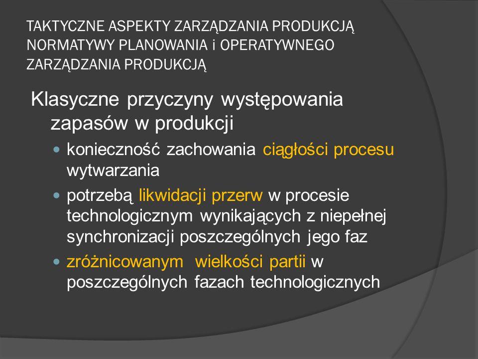 TAKTYCZNE ASPEKTY ZARZĄDZANIA PRODUKCJĄ NORMATYWY PLANOWANIA i OPERATYWNEGO ZARZĄDZANIA PRODUKCJĄ Klasyczne przyczyny występowania zapasów w produkcji konieczność zachowania ciągłości procesu wytwarzania potrzebą likwidacji przerw w procesie technologicznym wynikających z niepełnej synchronizacji poszczególnych jego faz zróżnicowanym wielkości partii w poszczególnych fazach technologicznych