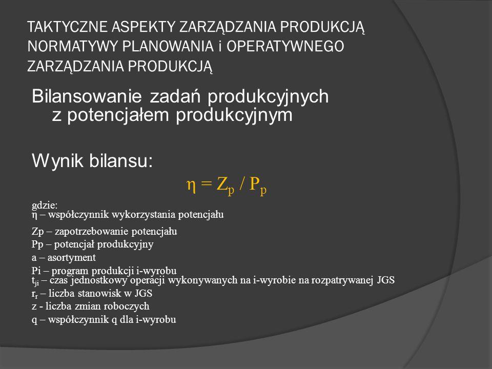 TAKTYCZNE ASPEKTY ZARZĄDZANIA PRODUKCJĄ NORMATYWY PLANOWANIA i OPERATYWNEGO ZARZĄDZANIA PRODUKCJĄ Bilansowanie zadań produkcyjnych z potencjałem produkcyjnym Wynik bilansu: η = Z p / P p gdzie: η – współczynnik wykorzystania potencjału Zp – zapotrzebowanie potencjału Pp – potencjał produkcyjny a – asortyment Pi – program produkcji i-wyrobu t ji – czas jednostkowy operacji wykonywanych na i-wyrobie na rozpatrywanej JGS r r – liczba stanowisk w JGS z - liczba zmian roboczych q – współczynnik q dla i-wyrobu