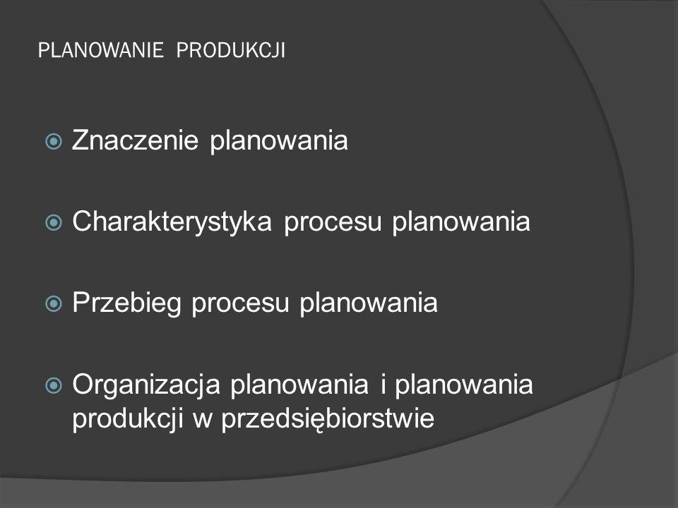 PLANOWANIE PRODUKCJI  Znaczenie planowania  Charakterystyka procesu planowania  Przebieg procesu planowania  Organizacja planowania i planowania produkcji w przedsiębiorstwie