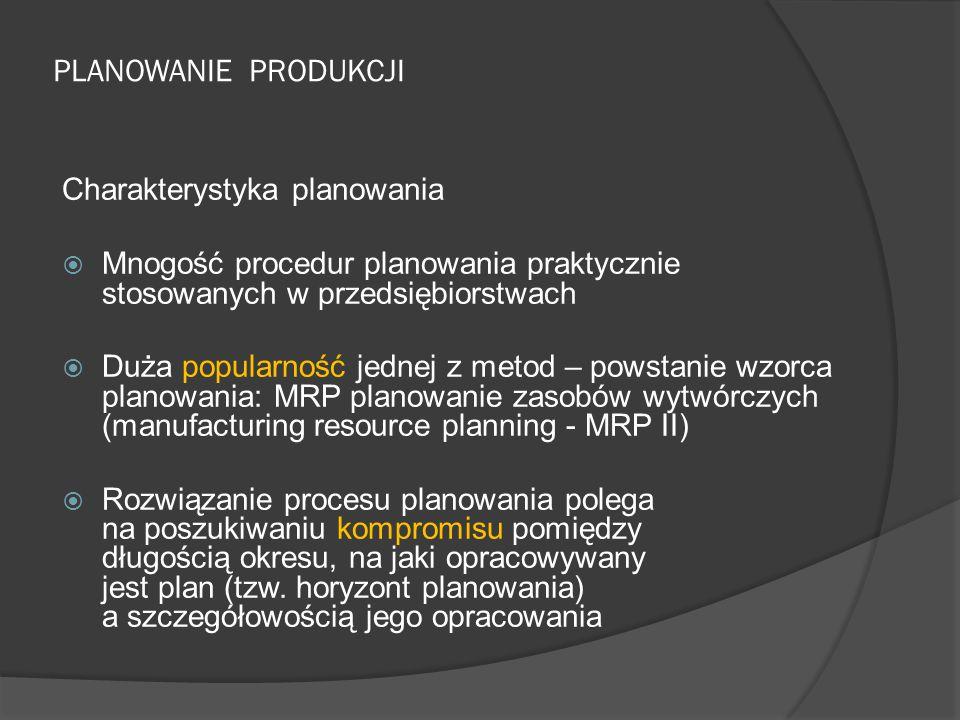 PLANOWANIE PRODUKCJI Charakterystyka planowania  Mnogość procedur planowania praktycznie stosowanych w przedsiębiorstwach  Duża popularność jednej z metod – powstanie wzorca planowania: MRP planowanie zasobów wytwórczych (manufacturing resource planning - MRP II)  Rozwiązanie procesu planowania polega na poszukiwaniu kompromisu pomiędzy długością okresu, na jaki opracowywany jest plan (tzw.