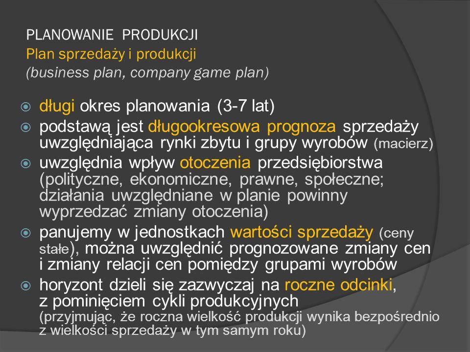 PLANOWANIE PRODUKCJI Plan sprzedaży i produkcji (business plan, company game plan)  długi okres planowania (3-7 lat)  podstawą jest długookresowa prognoza sprzedaży uwzględniająca rynki zbytu i grupy wyrobów (macierz)  uwzględnia wpływ otoczenia przedsiębiorstwa (polityczne, ekonomiczne, prawne, społeczne; działania uwzględniane w planie powinny wyprzedzać zmiany otoczenia)  panujemy w jednostkach wartości sprzedaży (ceny stałe ), można uwzględnić prognozowane zmiany cen i zmiany relacji cen pomiędzy grupami wyrobów  horyzont dzieli się zazwyczaj na roczne odcinki, z pominięciem cykli produkcyjnych (przyjmując, że roczna wielkość produkcji wynika bezpośrednio z wielkości sprzedaży w tym samym roku)