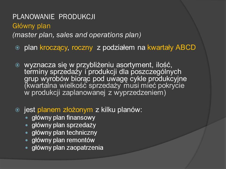 PLANOWANIE PRODUKCJI Główny plan (master plan, sales and operations plan)  plan kroczący, roczny z podziałem na kwartały ABCD  wyznacza się w przybliżeniu asortyment, ilość, terminy sprzedaży i produkcji dla poszczególnych grup wyrobów biorąc pod uwagę cykle produkcyjne (kwartalna wielkość sprzedaży musi mieć pokrycie w produkcji zaplanowanej z wyprzedzeniem)  jest planem złożonym z kilku planów: główny plan finansowy główny plan sprzedaży główny plan techniczny główny plan remontów główny plan zaopatrzenia