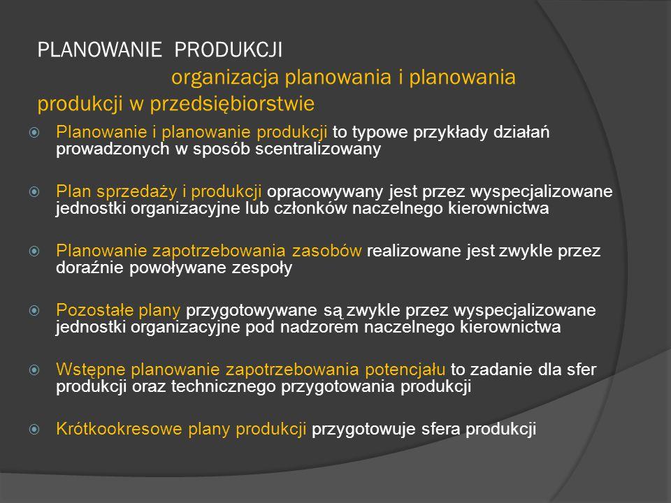 PLANOWANIE PRODUKCJI organizacja planowania i planowania produkcji w przedsiębiorstwie  Planowanie i planowanie produkcji to typowe przykłady działań