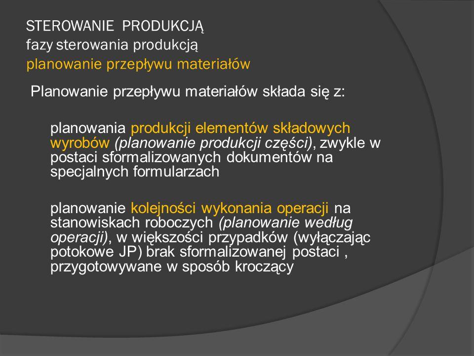 STEROWANIE PRODUKCJĄ fazy sterowania produkcją planowanie przepływu materiałów Planowanie przepływu materiałów składa się z: planowania produkcji elementów składowych wyrobów (planowanie produkcji części), zwykle w postaci sformalizowanych dokumentów na specjalnych formularzach planowanie kolejności wykonania operacji na stanowiskach roboczych (planowanie według operacji), w większości przypadków (wyłączając potokowe JP) brak sformalizowanej postaci, przygotowywane w sposób kroczący
