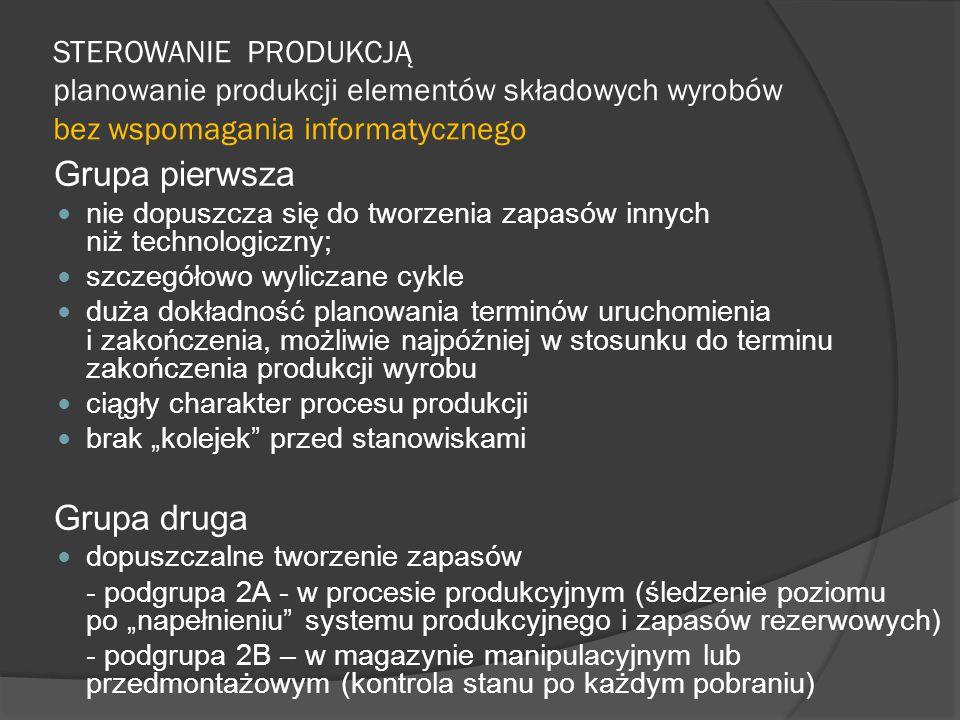 """STEROWANIE PRODUKCJĄ planowanie produkcji elementów składowych wyrobów bez wspomagania informatycznego Grupa pierwsza nie dopuszcza się do tworzenia zapasów innych niż technologiczny; szczegółowo wyliczane cykle duża dokładność planowania terminów uruchomienia i zakończenia, możliwie najpóźniej w stosunku do terminu zakończenia produkcji wyrobu ciągły charakter procesu produkcji brak """"kolejek przed stanowiskami Grupa druga dopuszczalne tworzenie zapasów - podgrupa 2A - w procesie produkcyjnym (śledzenie poziomu po """"napełnieniu systemu produkcyjnego i zapasów rezerwowych) - podgrupa 2B – w magazynie manipulacyjnym lub przedmontażowym (kontrola stanu po każdym pobraniu)"""