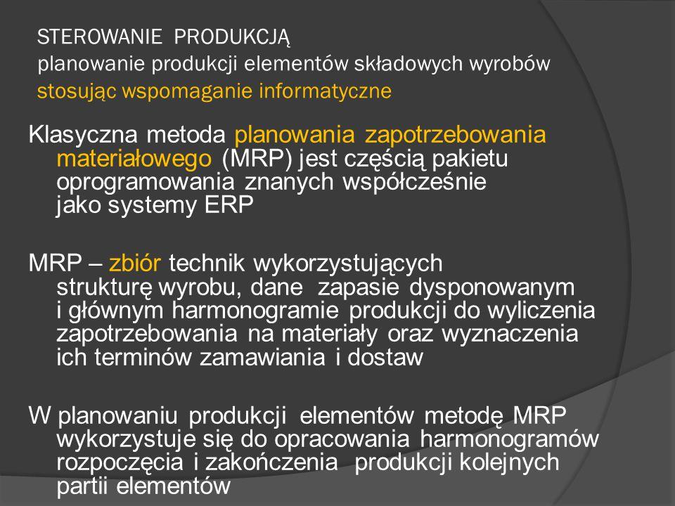 STEROWANIE PRODUKCJĄ planowanie produkcji elementów składowych wyrobów stosując wspomaganie informatyczne Klasyczna metoda planowania zapotrzebowania materiałowego (MRP) jest częścią pakietu oprogramowania znanych współcześnie jako systemy ERP MRP – zbiór technik wykorzystujących strukturę wyrobu, dane zapasie dysponowanym i głównym harmonogramie produkcji do wyliczenia zapotrzebowania na materiały oraz wyznaczenia ich terminów zamawiania i dostaw W planowaniu produkcji elementów metodę MRP wykorzystuje się do opracowania harmonogramów rozpoczęcia i zakończenia produkcji kolejnych partii elementów