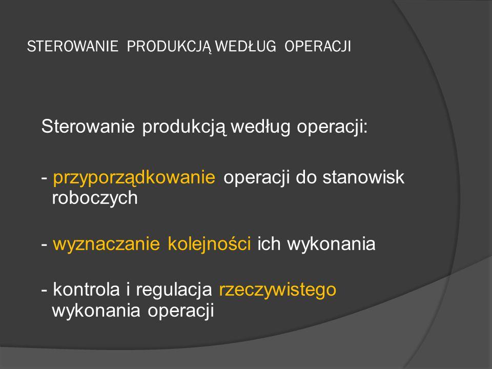 STEROWANIE PRODUKCJĄ WEDŁUG OPERACJI Sterowanie produkcją według operacji: - przyporządkowanie operacji do stanowisk roboczych - wyznaczanie kolejności ich wykonania - kontrola i regulacja rzeczywistego wykonania operacji