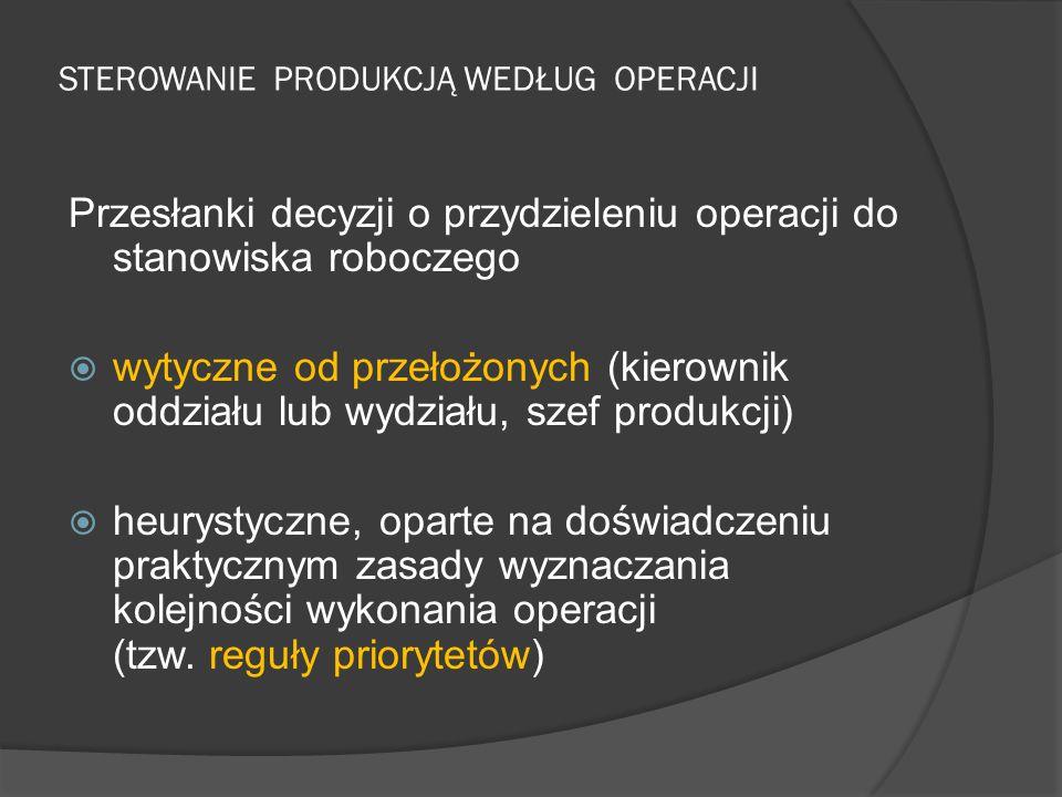 STEROWANIE PRODUKCJĄ WEDŁUG OPERACJI Przesłanki decyzji o przydzieleniu operacji do stanowiska roboczego  wytyczne od przełożonych (kierownik oddział