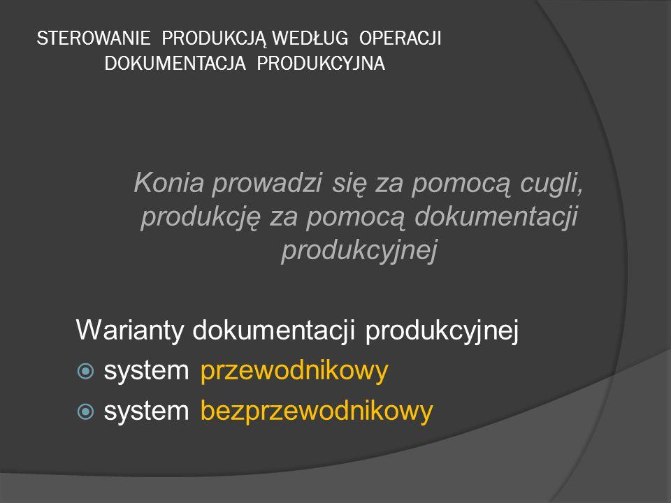 STEROWANIE PRODUKCJĄ WEDŁUG OPERACJI DOKUMENTACJA PRODUKCYJNA Konia prowadzi się za pomocą cugli, produkcję za pomocą dokumentacji produkcyjnej Warianty dokumentacji produkcyjnej  system przewodnikowy  system bezprzewodnikowy