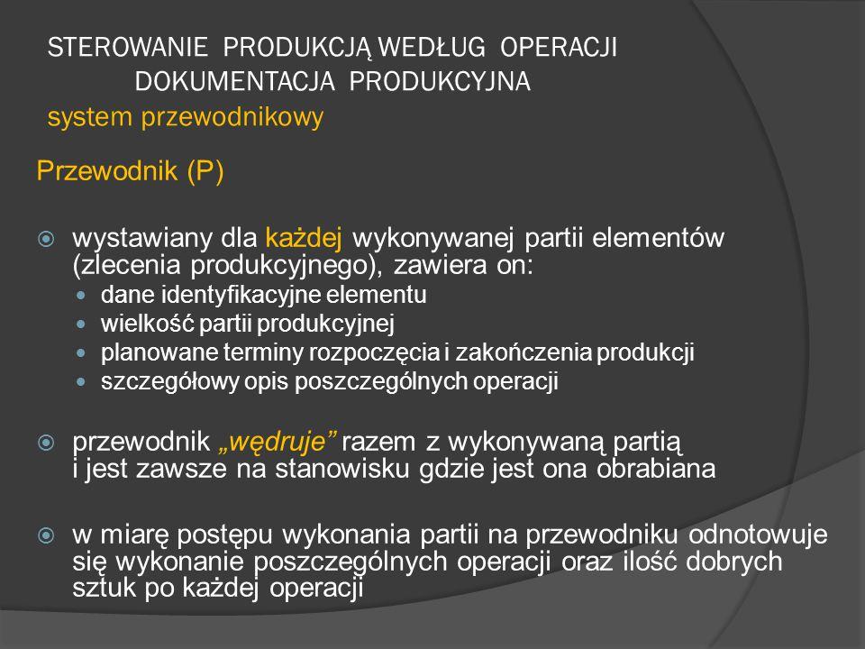 STEROWANIE PRODUKCJĄ WEDŁUG OPERACJI DOKUMENTACJA PRODUKCYJNA system przewodnikowy Przewodnik (P)  wystawiany dla każdej wykonywanej partii elementów