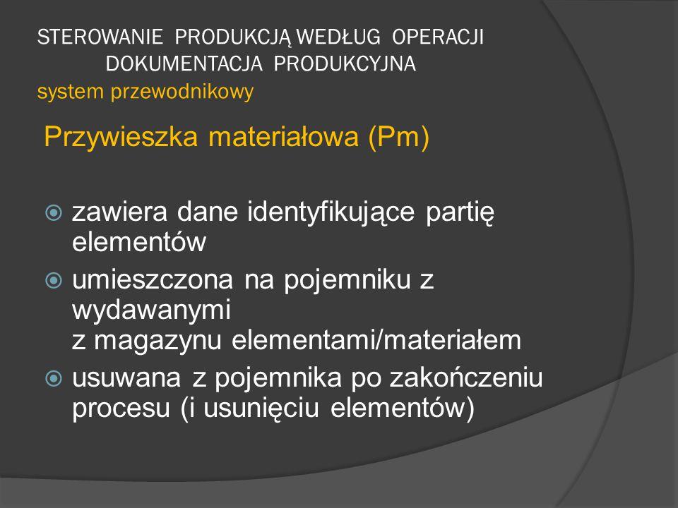 STEROWANIE PRODUKCJĄ WEDŁUG OPERACJI DOKUMENTACJA PRODUKCYJNA system przewodnikowy Przywieszka materiałowa (Pm)  zawiera dane identyfikujące partię e