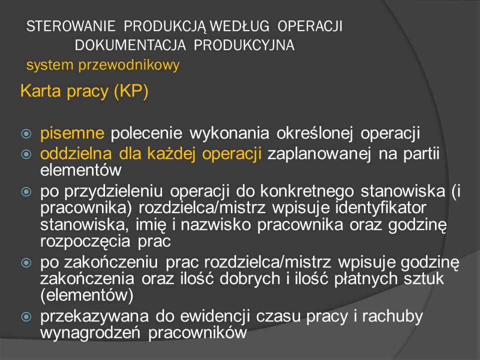 STEROWANIE PRODUKCJĄ WEDŁUG OPERACJI DOKUMENTACJA PRODUKCYJNA system przewodnikowy Karta pracy (KP)  pisemne polecenie wykonania określonej operacji