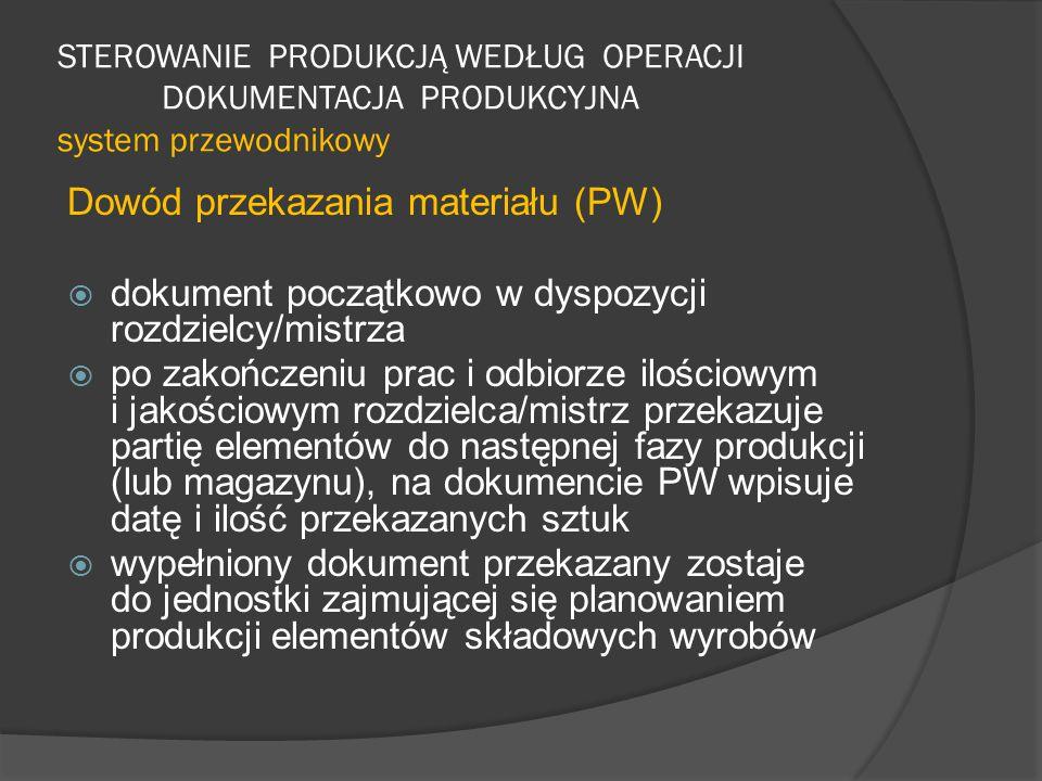 STEROWANIE PRODUKCJĄ WEDŁUG OPERACJI DOKUMENTACJA PRODUKCYJNA system przewodnikowy Dowód przekazania materiału (PW)  dokument początkowo w dyspozycji rozdzielcy/mistrza  po zakończeniu prac i odbiorze ilościowym i jakościowym rozdzielca/mistrz przekazuje partię elementów do następnej fazy produkcji (lub magazynu), na dokumencie PW wpisuje datę i ilość przekazanych sztuk  wypełniony dokument przekazany zostaje do jednostki zajmującej się planowaniem produkcji elementów składowych wyrobów