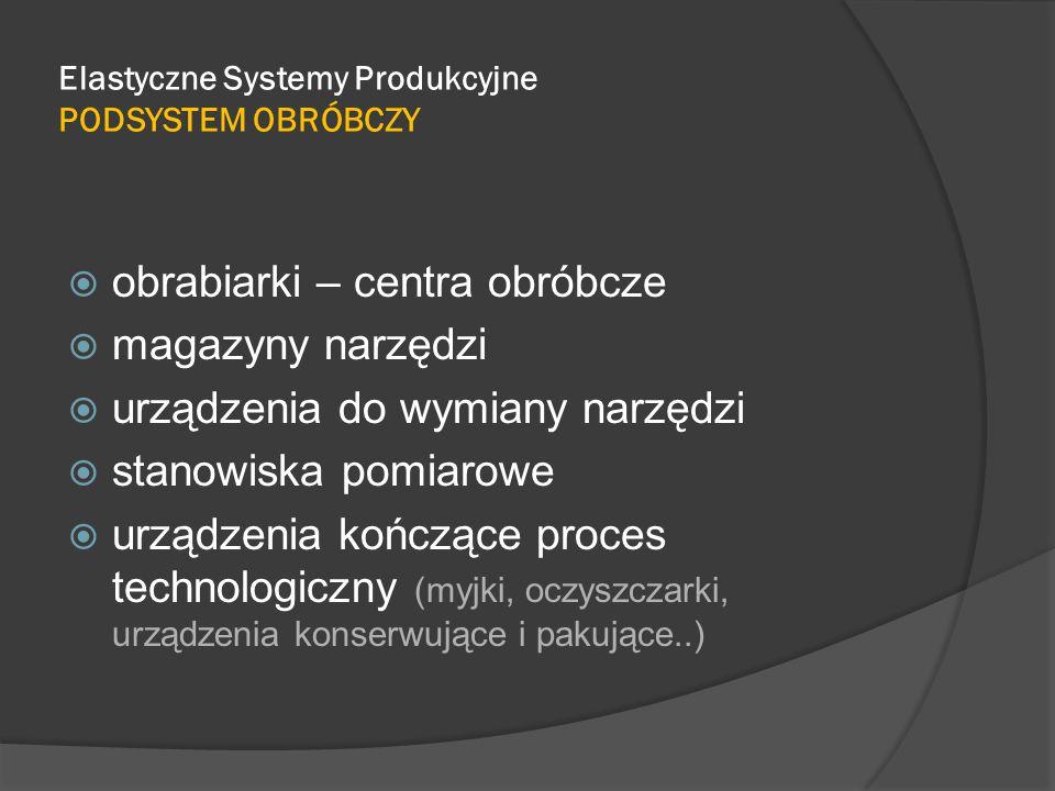 Elastyczne Systemy Produkcyjne PODSYSTEM OBRÓBCZY  obrabiarki – centra obróbcze  magazyny narzędzi  urządzenia do wymiany narzędzi  stanowiska pomiarowe  urządzenia kończące proces technologiczny (myjki, oczyszczarki, urządzenia konserwujące i pakujące..)