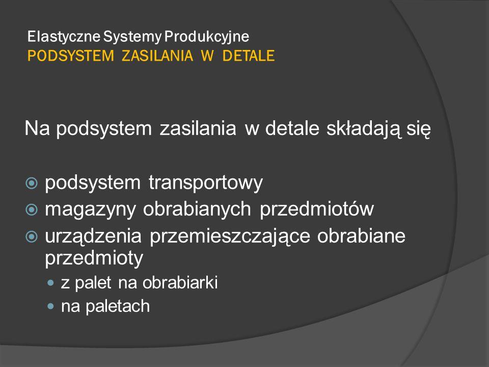 Elastyczne Systemy Produkcyjne PODSYSTEM ZASILANIA W DETALE Na podsystem zasilania w detale składają się  podsystem transportowy  magazyny obrabianych przedmiotów  urządzenia przemieszczające obrabiane przedmioty z palet na obrabiarki na paletach