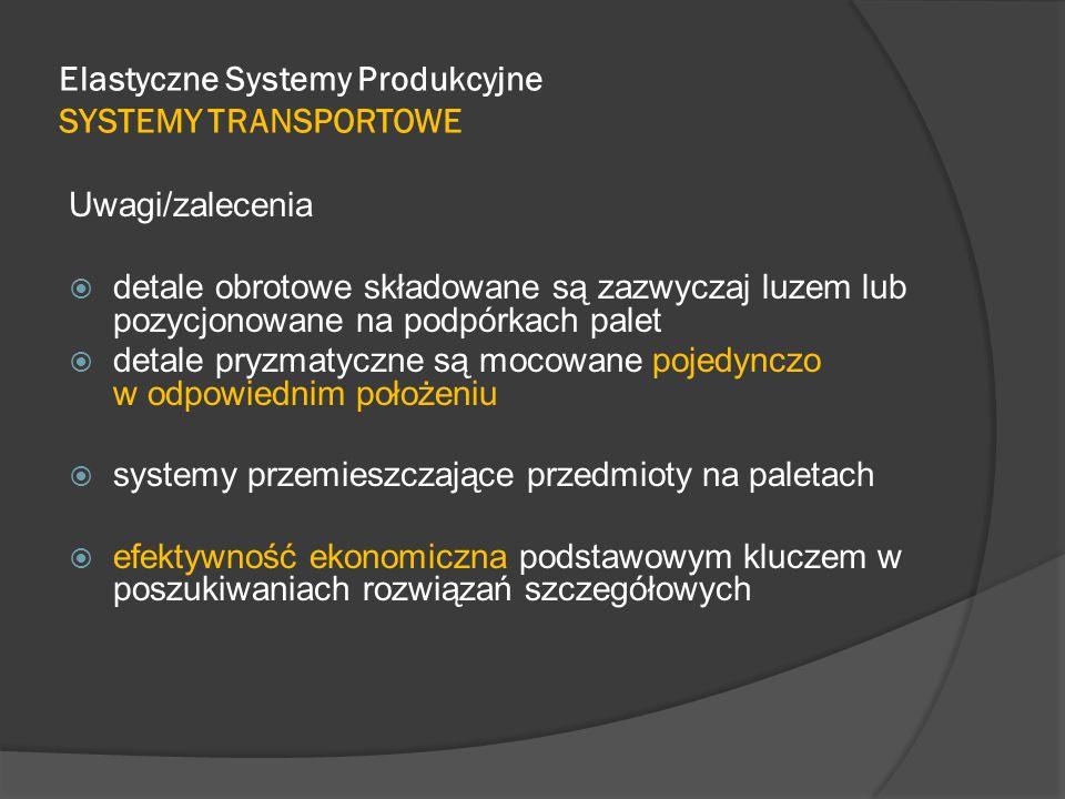 Elastyczne Systemy Produkcyjne SYSTEMY TRANSPORTOWE Uwagi/zalecenia  detale obrotowe składowane są zazwyczaj luzem lub pozycjonowane na podpórkach palet  detale pryzmatyczne są mocowane pojedynczo w odpowiednim położeniu  systemy przemieszczające przedmioty na paletach  efektywność ekonomiczna podstawowym kluczem w poszukiwaniach rozwiązań szczegółowych