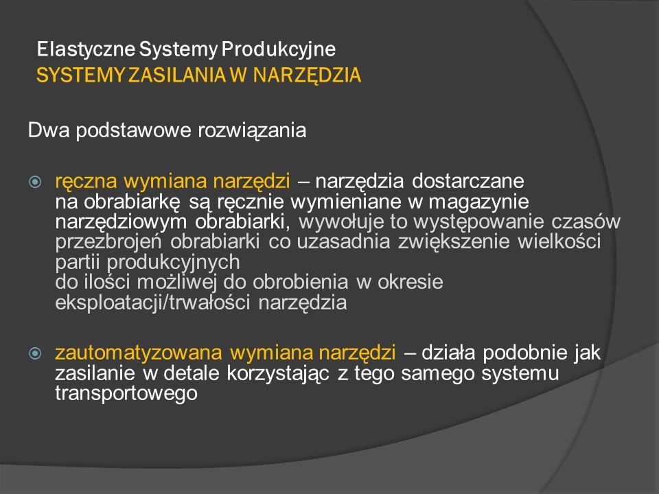 Elastyczne Systemy Produkcyjne SYSTEMY ZASILANIA W NARZĘDZIA Dwa podstawowe rozwiązania  ręczna wymiana narzędzi – narzędzia dostarczane na obrabiarkę są ręcznie wymieniane w magazynie narzędziowym obrabiarki, wywołuje to występowanie czasów przezbrojeń obrabiarki co uzasadnia zwiększenie wielkości partii produkcyjnych do ilości możliwej do obrobienia w okresie eksploatacji/trwałości narzędzia  zautomatyzowana wymiana narzędzi – działa podobnie jak zasilanie w detale korzystając z tego samego systemu transportowego