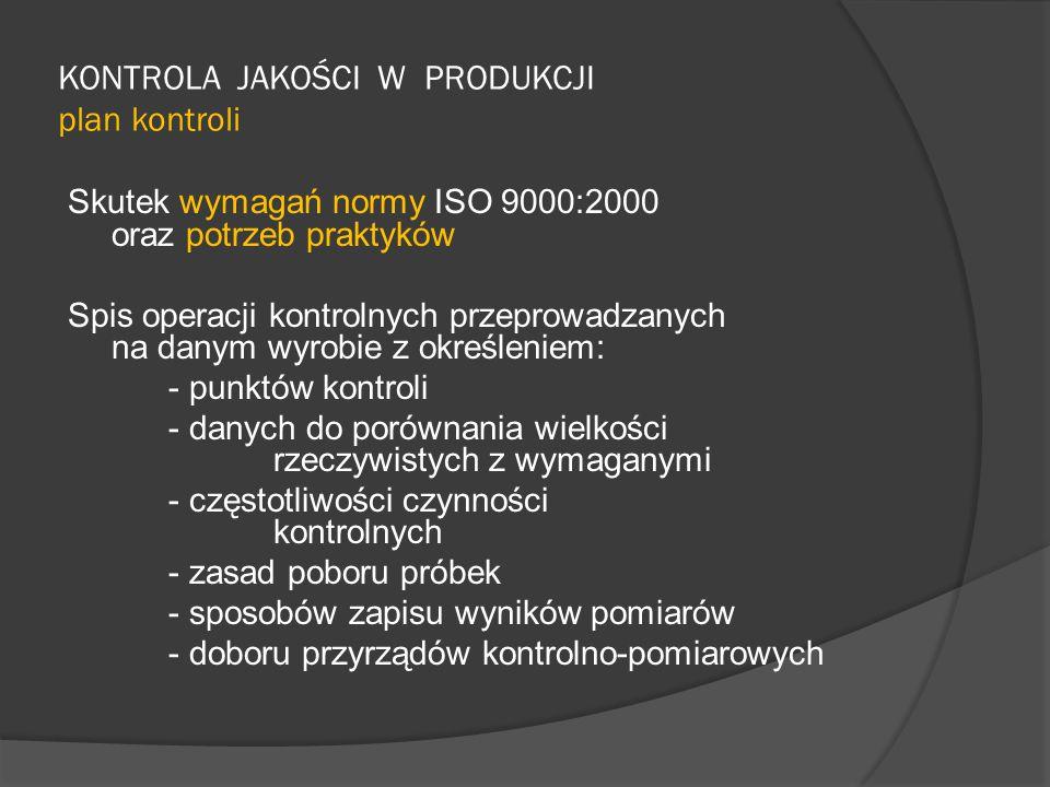 KONTROLA JAKOŚCI W PRODUKCJI plan kontroli Skutek wymagań normy ISO 9000:2000 oraz potrzeb praktyków Spis operacji kontrolnych przeprowadzanych na danym wyrobie z określeniem: - punktów kontroli - danych do porównania wielkości rzeczywistych z wymaganymi - częstotliwości czynności kontrolnych - zasad poboru próbek - sposobów zapisu wyników pomiarów - doboru przyrządów kontrolno-pomiarowych