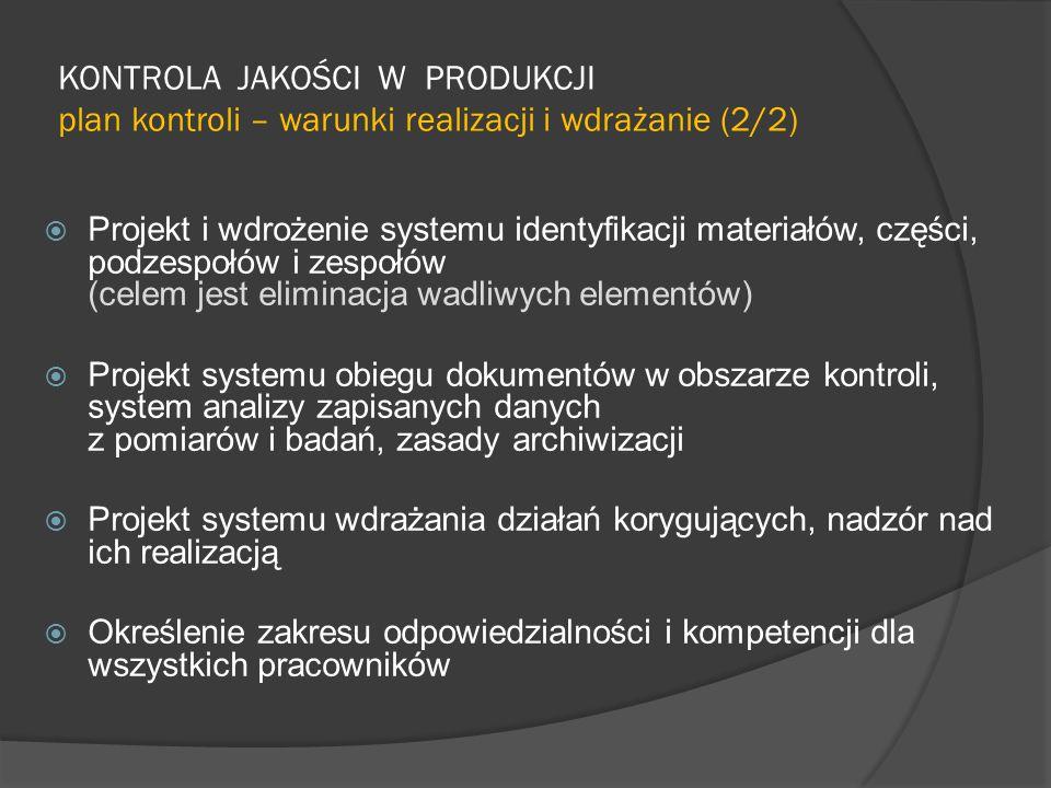 KONTROLA JAKOŚCI W PRODUKCJI plan kontroli – warunki realizacji i wdrażanie (2/2)  Projekt i wdrożenie systemu identyfikacji materiałów, części, podz