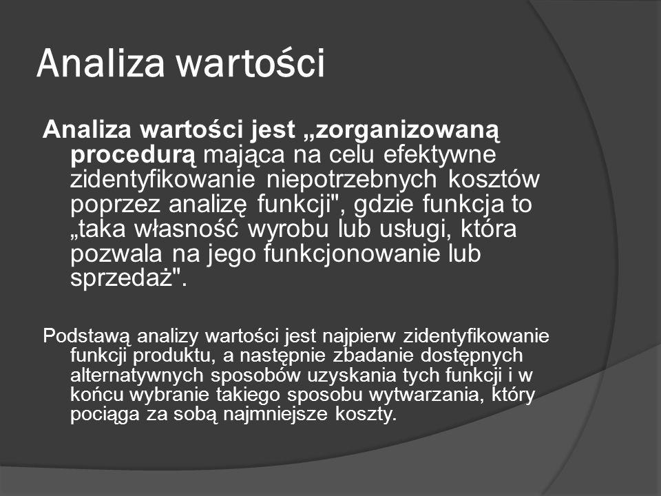 """Analiza wartości Analiza wartości jest """"zorganizowaną procedurą mająca na celu efektywne zidentyfikowanie niepotrzebnych kosztów poprzez analizę funkc"""